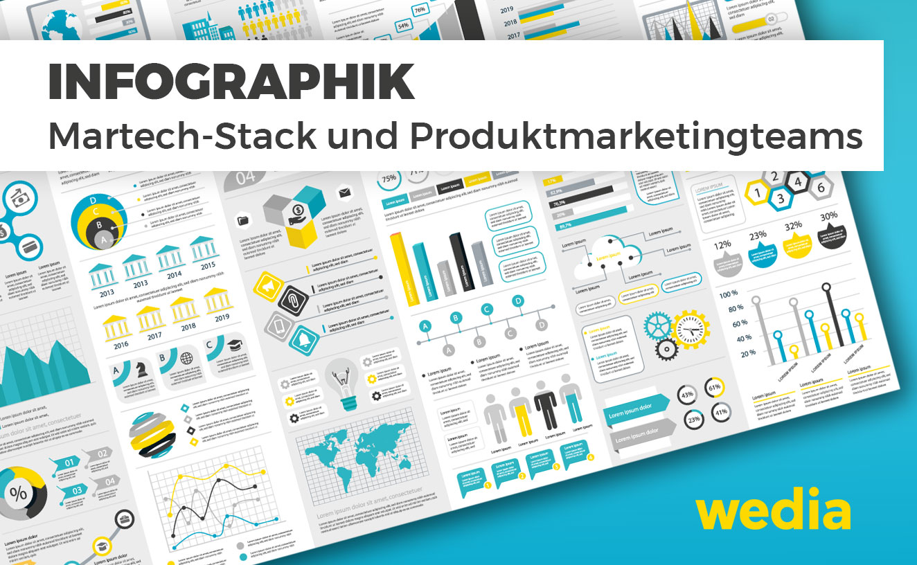 Die Rolle des DAMs (Marketing) im Martech-Stacks von Produktmarketingteams