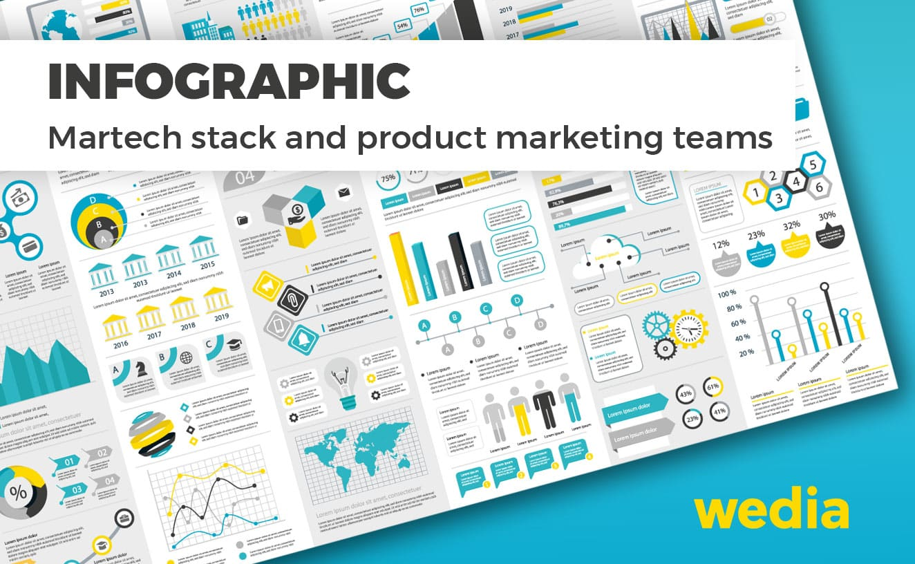 Martech stack and product marketing teams