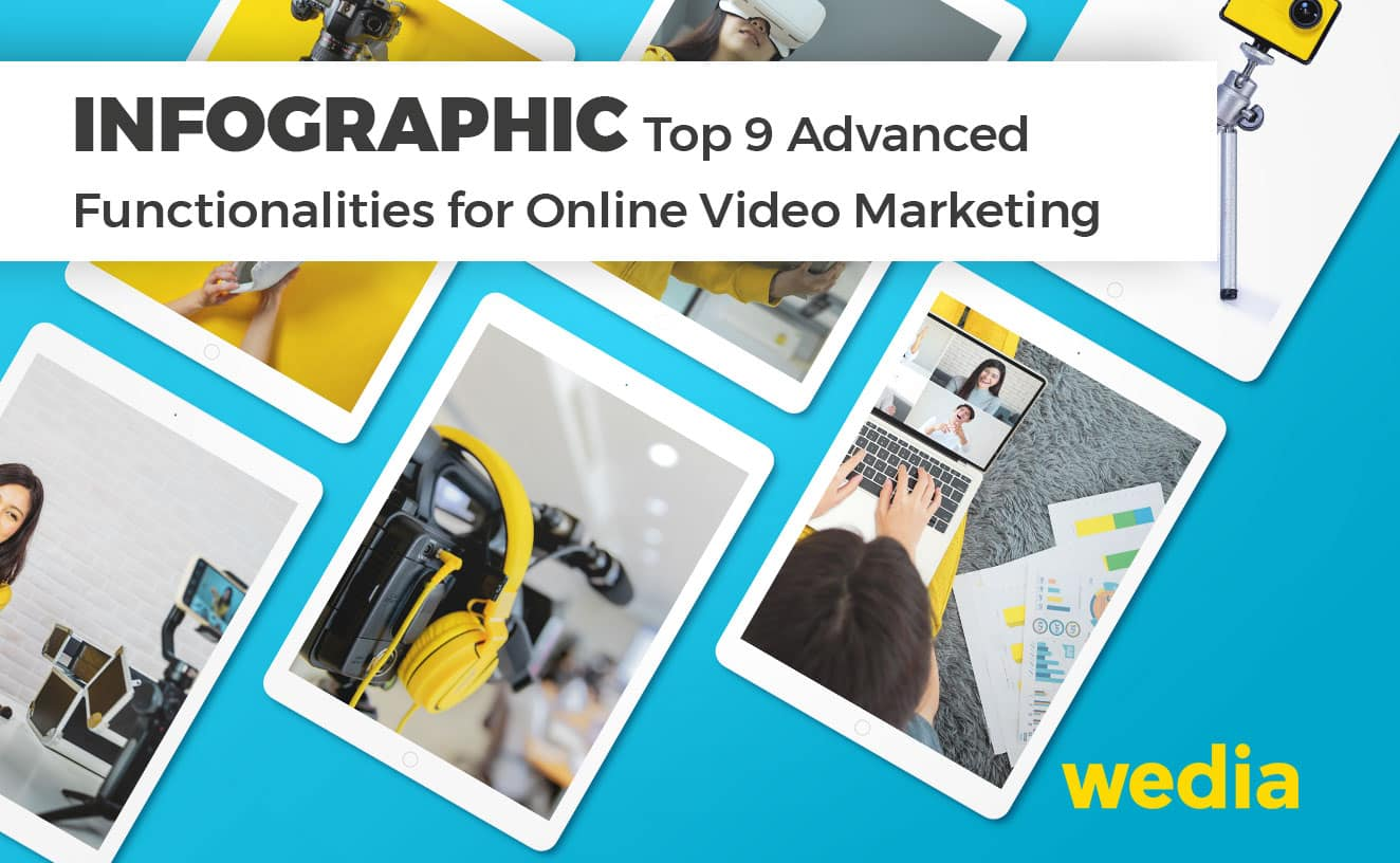 Wedia DAM advanced online video marketing functionalities infographic